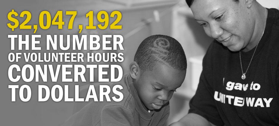 f-2-million-volunteers-hours-to-dollars